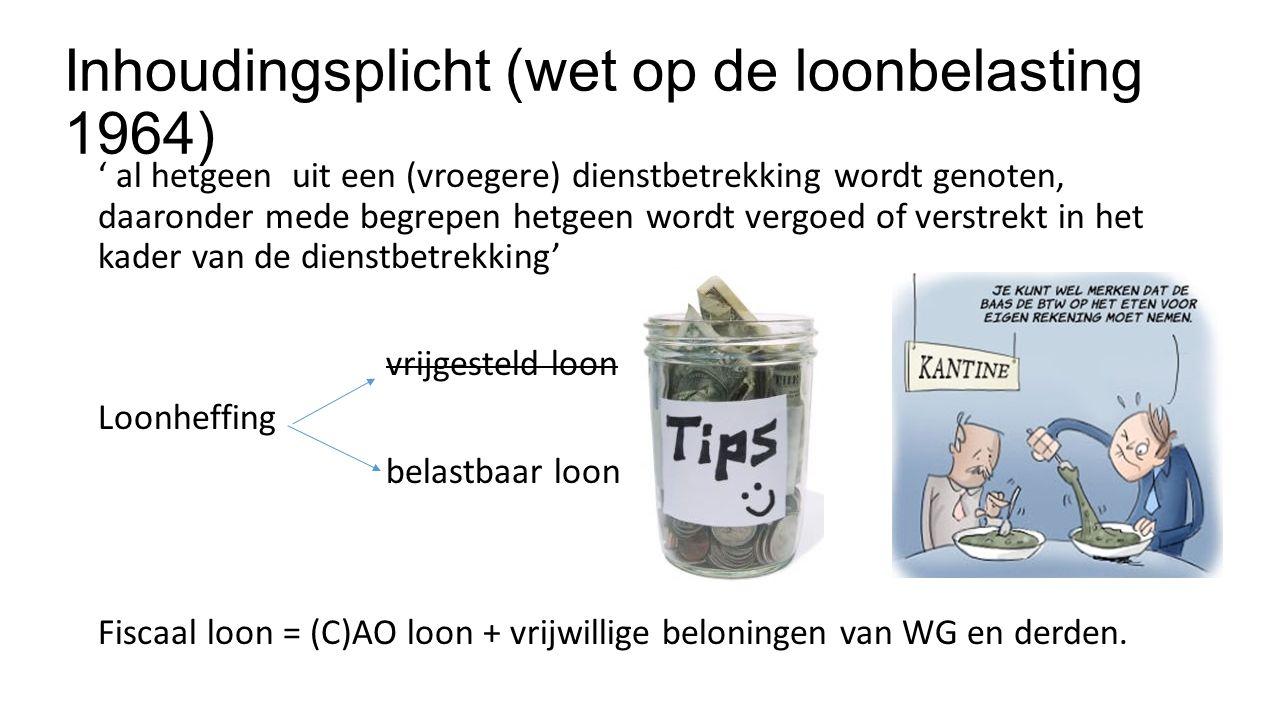 Inhoudingsplicht (wet op de loonbelasting 1964)