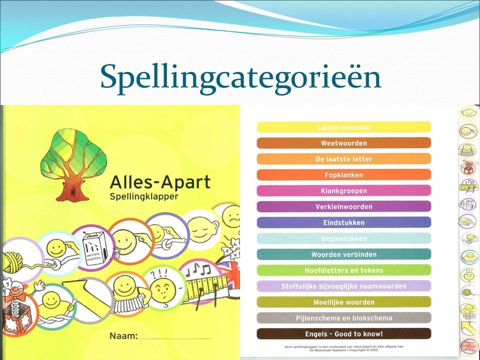 Spellingcategorieën