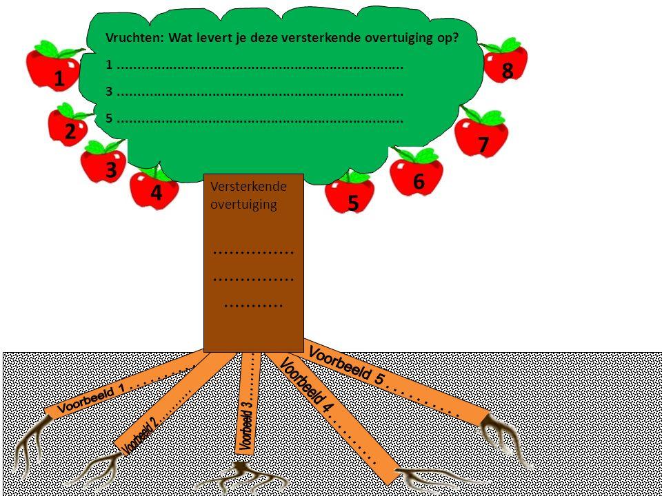 Vruchten: Wat levert je deze versterkende overtuiging op