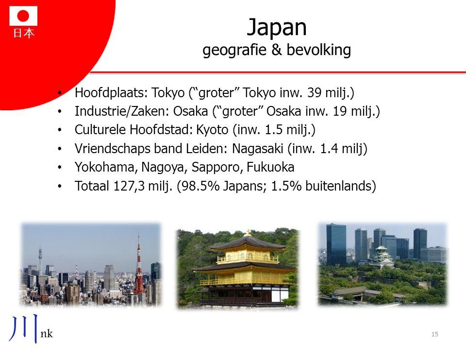 Japan geografie & bevolking