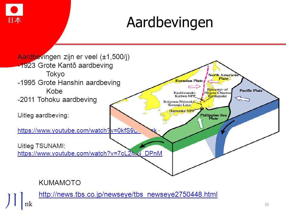 Aardbevingen Aardbevingen zijn er veel (±1,500/j)