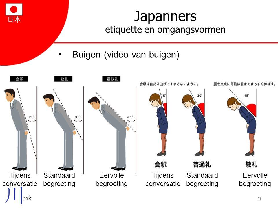 Japanners etiquette en omgangsvormen