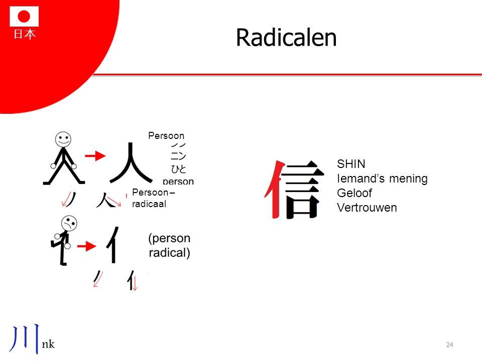 Radicalen SHIN Iemand's mening Geloof Vertrouwen Persoon