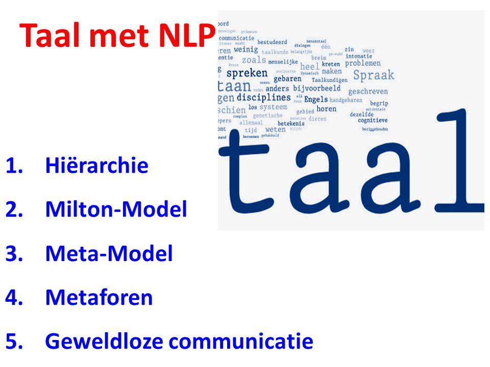 Taal met NLP Hiërarchie Milton-Model Meta-Model Metaforen