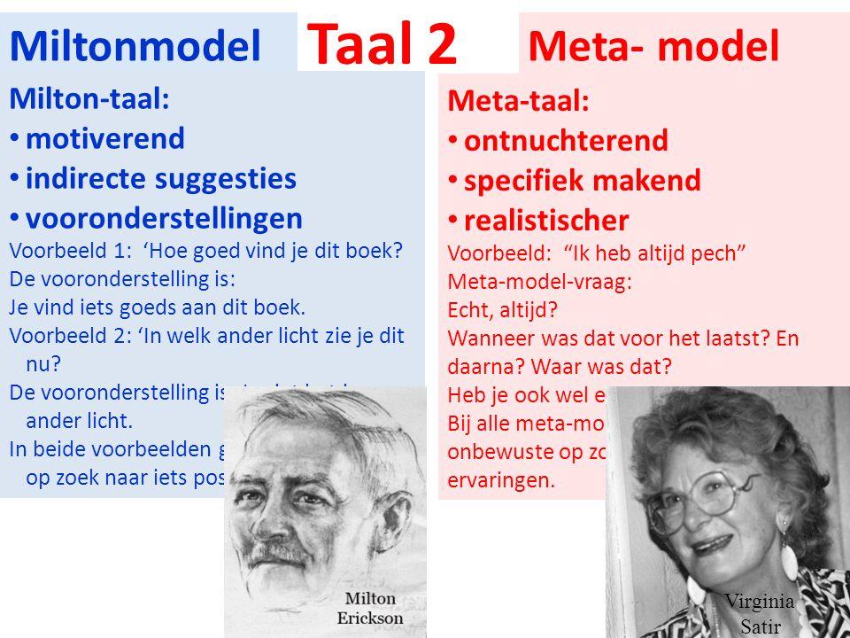 Taal 2 Miltonmodel Meta- model Milton-taal: Meta-taal: motiverend