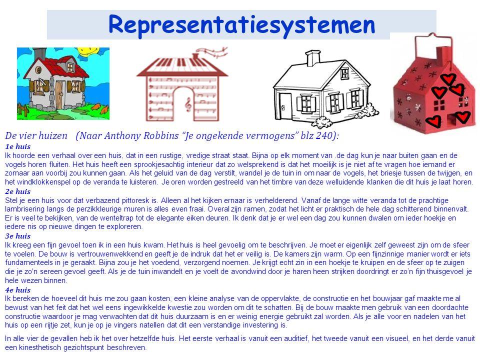 Representatiesystemen