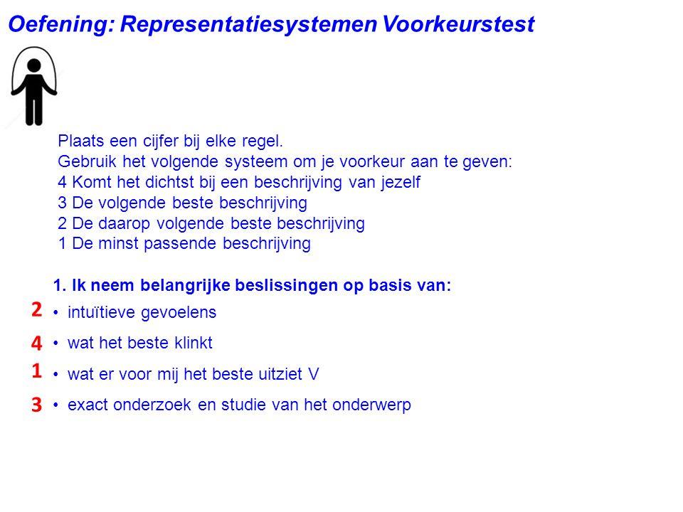 Oefening: Representatiesystemen Voorkeurstest