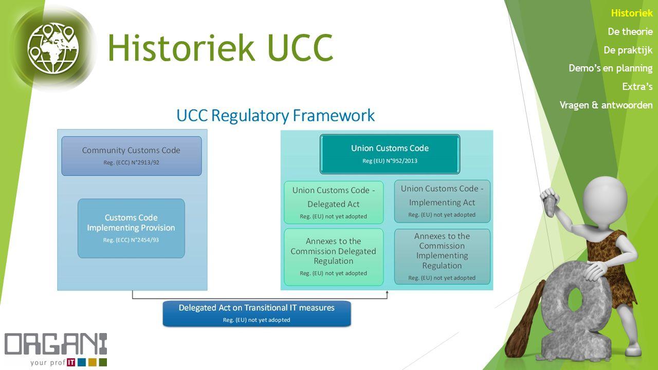 Historiek UCC Historiek De theorie De praktijk Demo's en planning