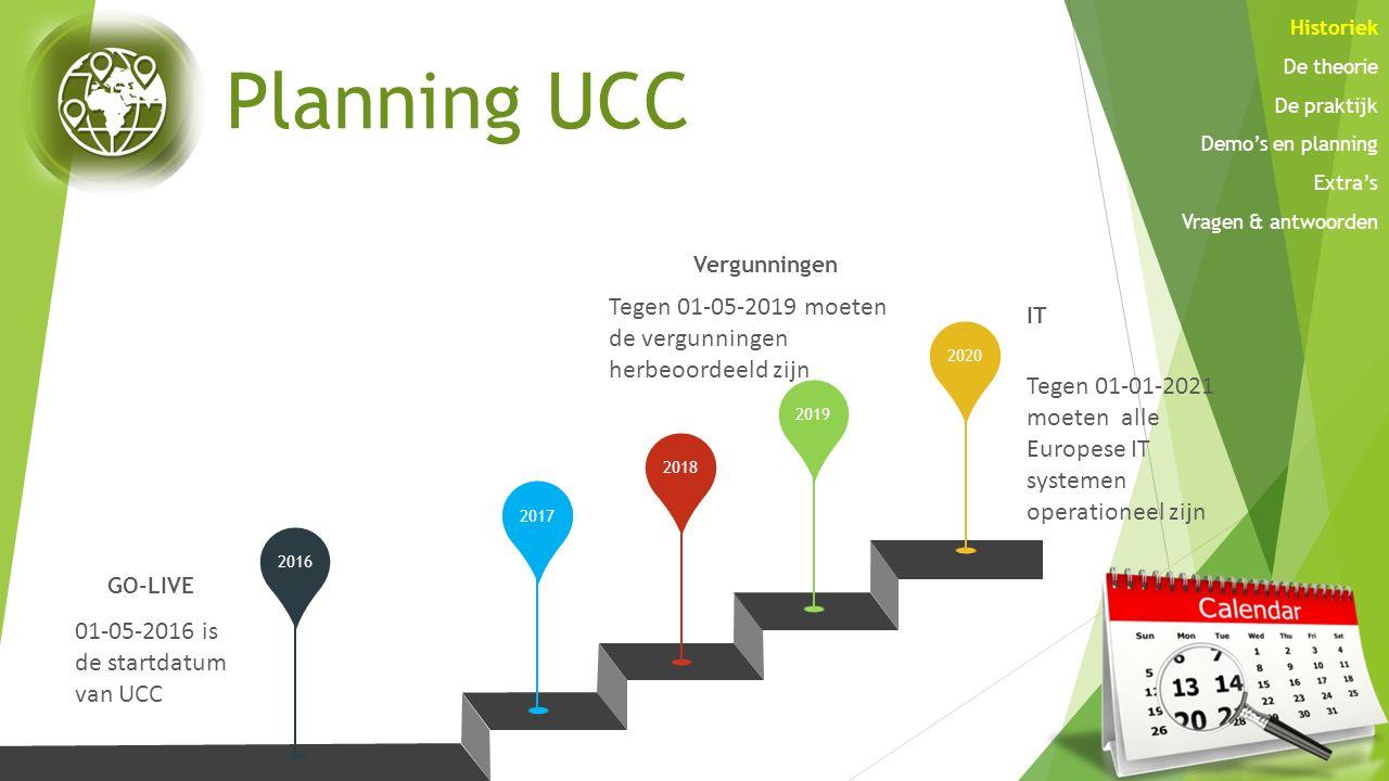 Historiek De theorie. De praktijk. Demo's en planning. Extra's. Vragen & antwoorden. Planning UCC.