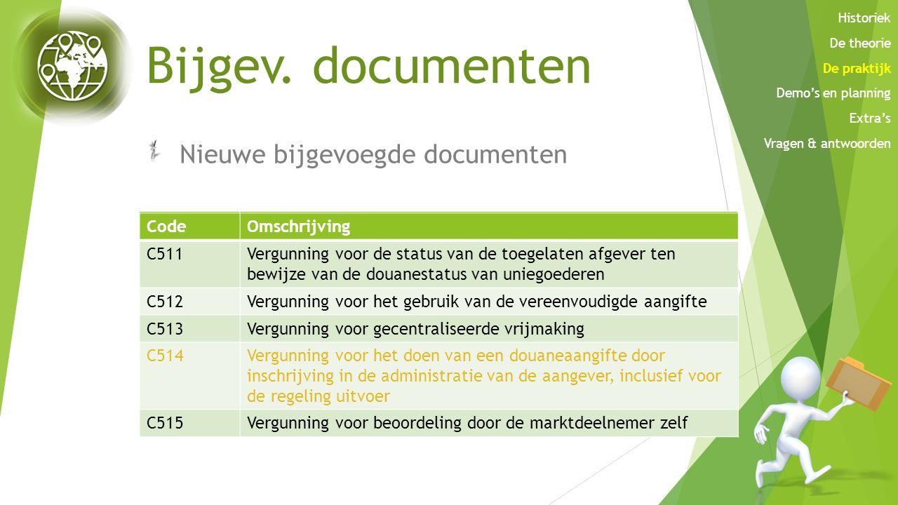 Bijgev. documenten Nieuwe bijgevoegde documenten Code Omschrijving