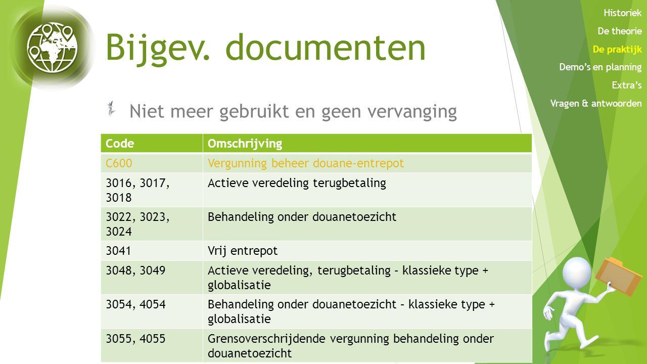 Bijgev. documenten Niet meer gebruikt en geen vervanging Code