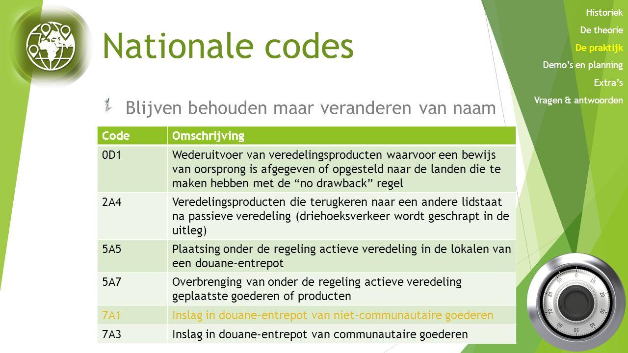 Nationale codes Blijven behouden maar veranderen van naam Code