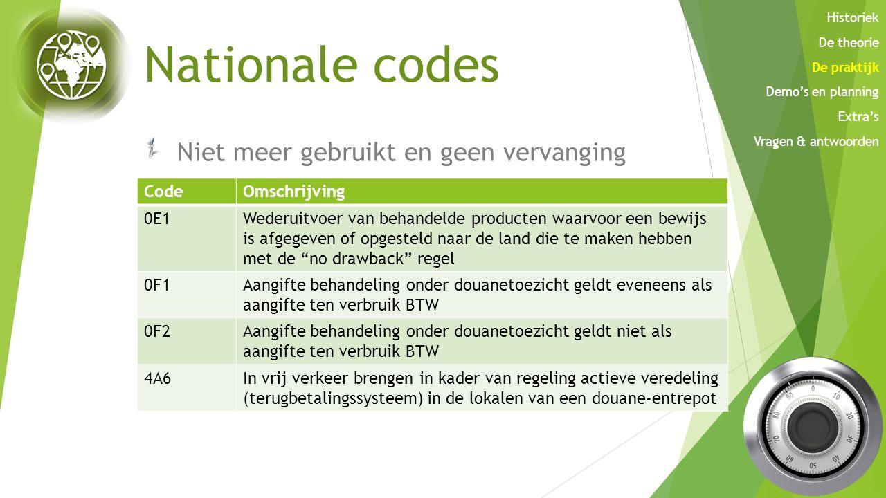 Nationale codes Niet meer gebruikt en geen vervanging Code