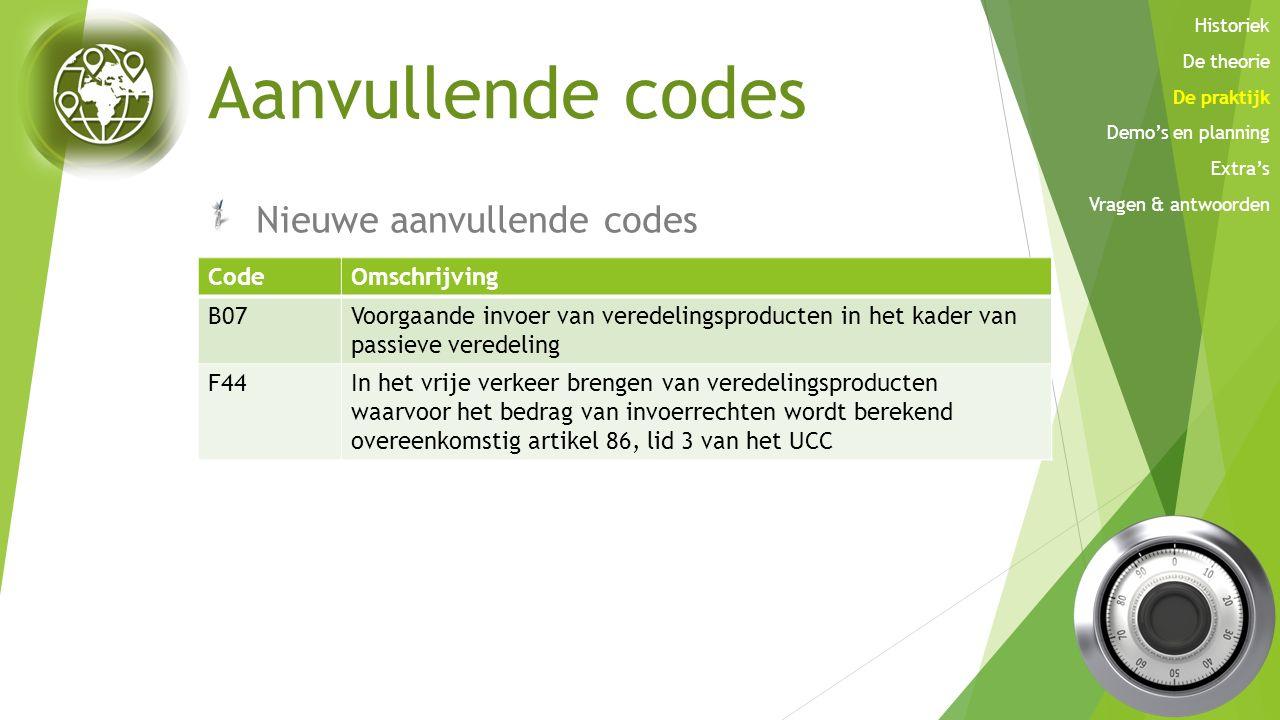 Aanvullende codes Nieuwe aanvullende codes Code Omschrijving