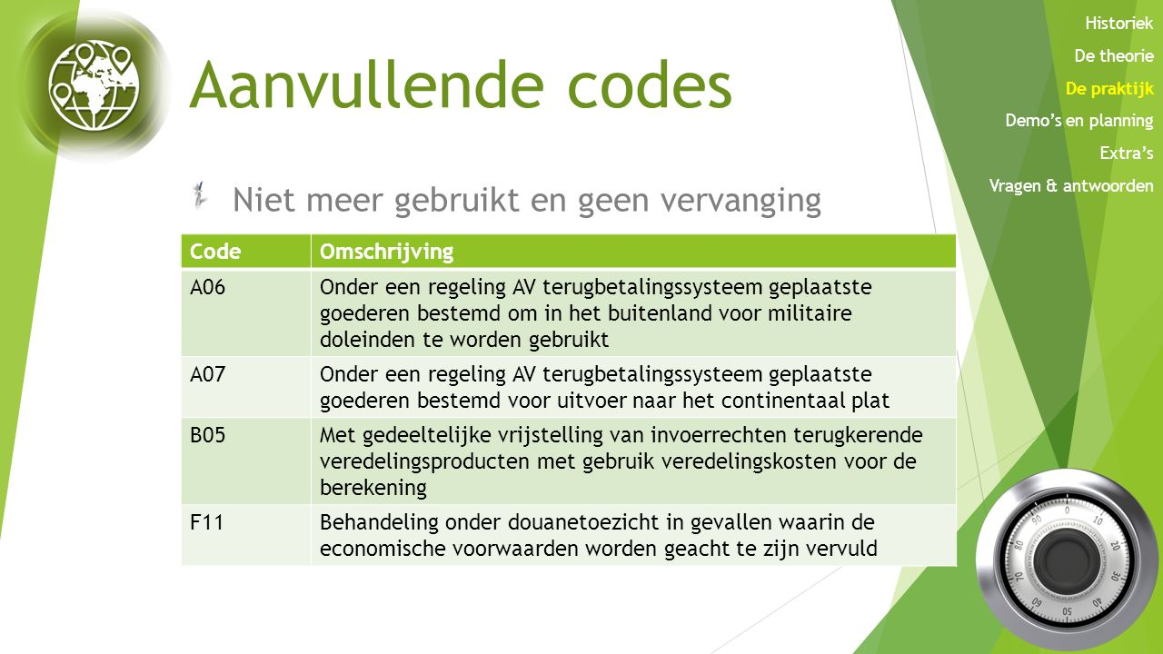 Aanvullende codes Niet meer gebruikt en geen vervanging Code