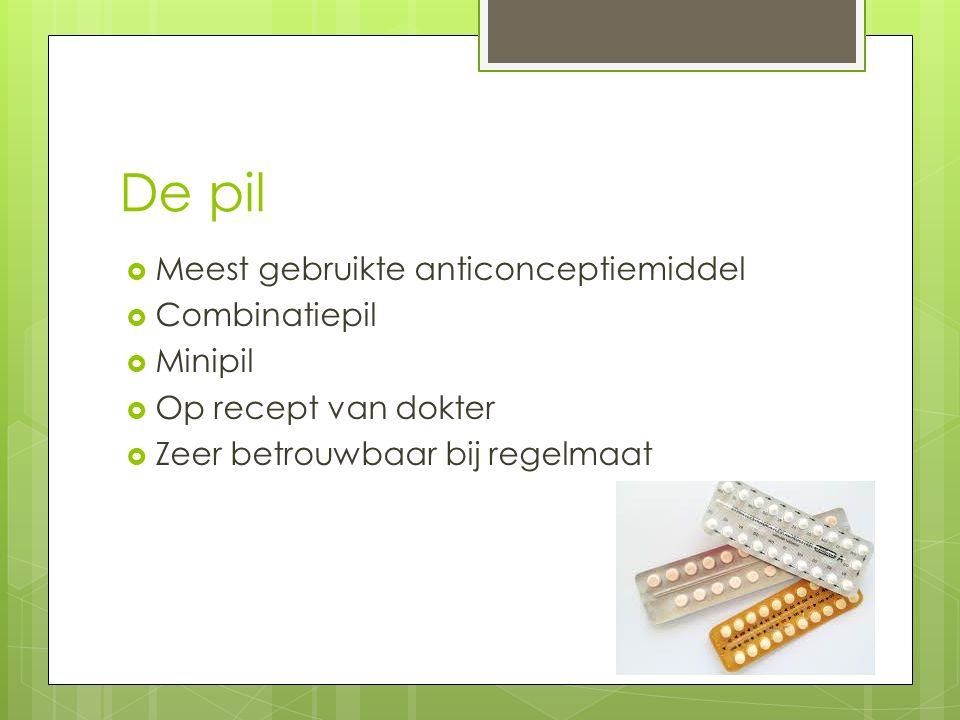 De pil Meest gebruikte anticonceptiemiddel Combinatiepil Minipil