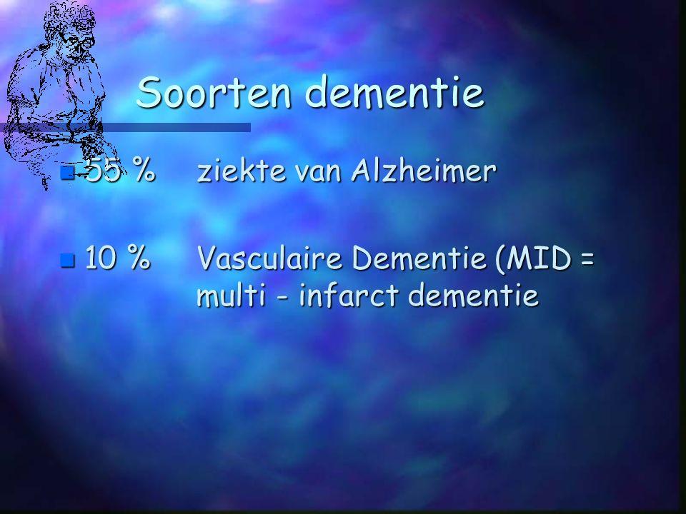 Soorten dementie 55 % ziekte van Alzheimer