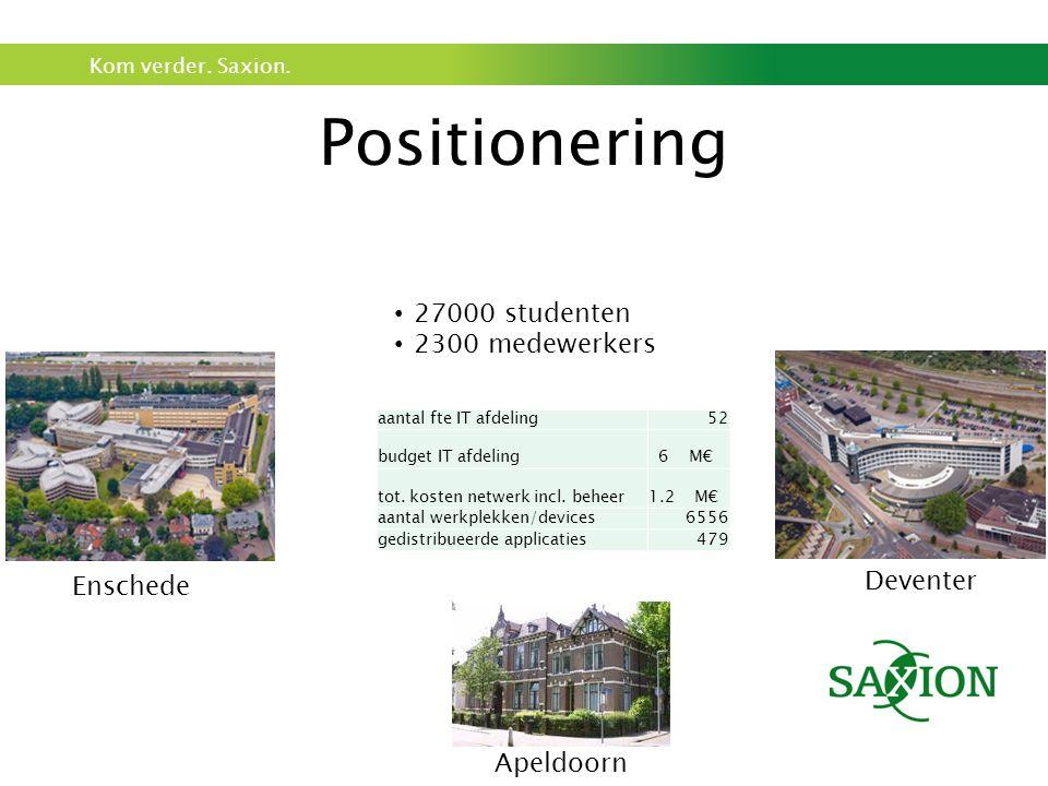 Positionering 27000 studenten 2300 medewerkers Deventer Enschede