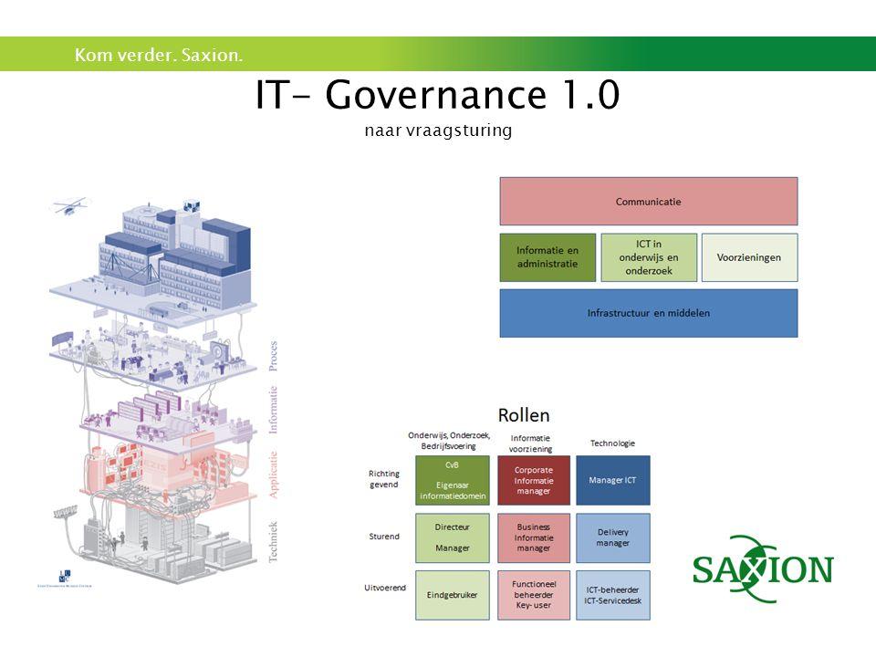 IT- Governance 1.0 naar vraagsturing