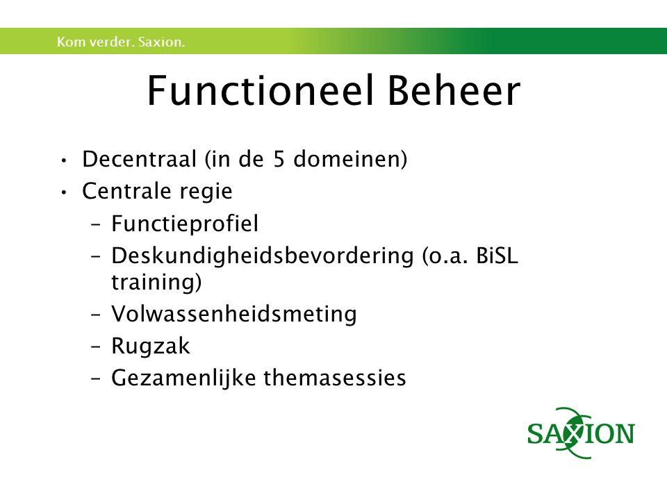 Functioneel Beheer Decentraal (in de 5 domeinen) Centrale regie
