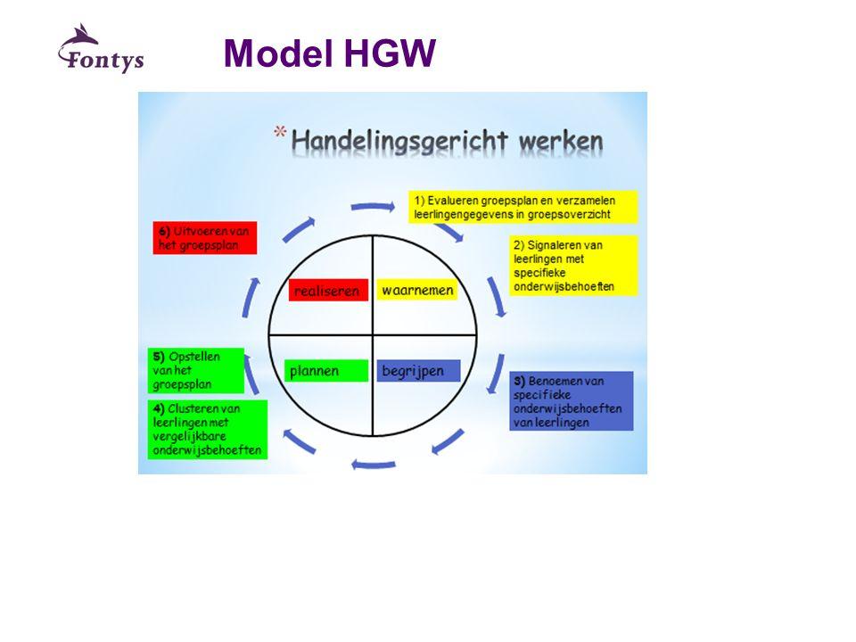 Model HGW Ingaan op het begrip handelingsgericht werken. Wat is de betekenis van handelingsgericht