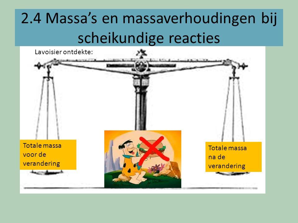 2.4 Massa's en massaverhoudingen bij scheikundige reacties