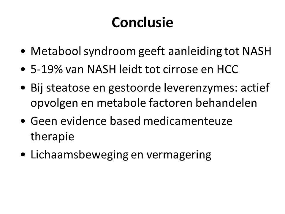 Conclusie Metabool syndroom geeft aanleiding tot NASH