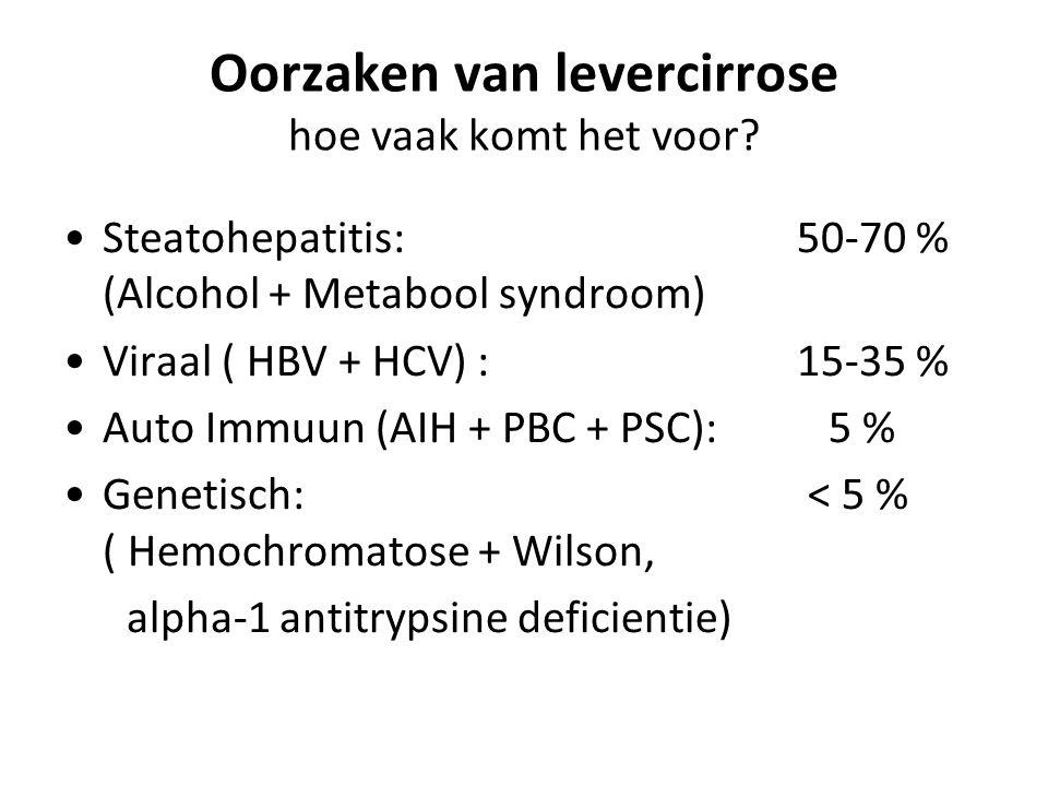 Oorzaken van levercirrose hoe vaak komt het voor