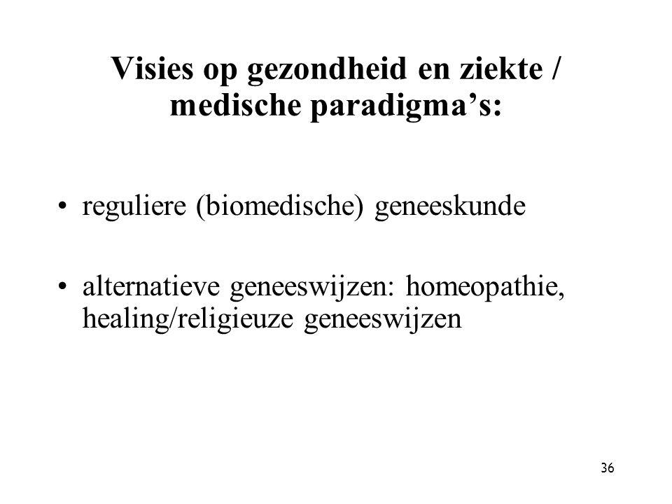 Visies op gezondheid en ziekte / medische paradigma's: