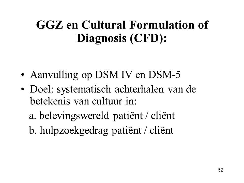 GGZ en Cultural Formulation of Diagnosis (CFD):