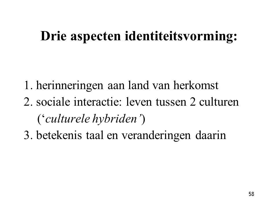 Drie aspecten identiteitsvorming: