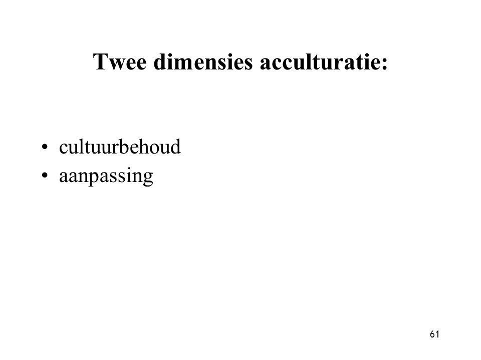 Twee dimensies acculturatie: