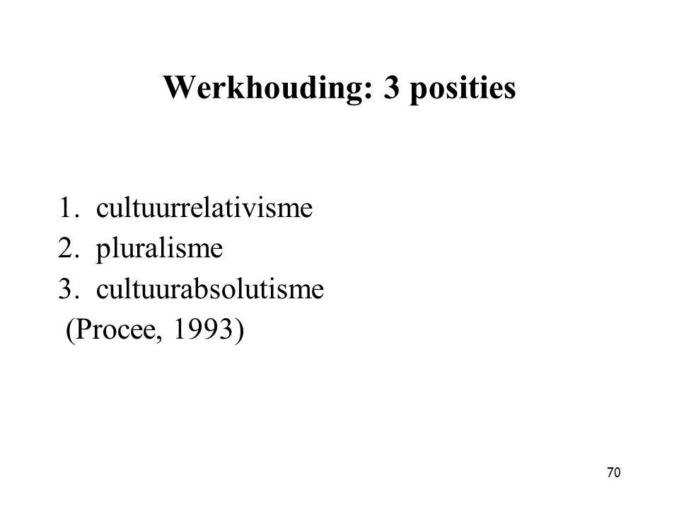 Werkhouding: 3 posities