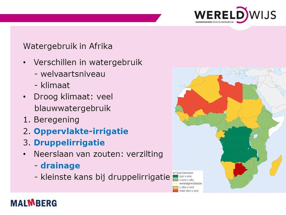 Watergebruik in Afrika