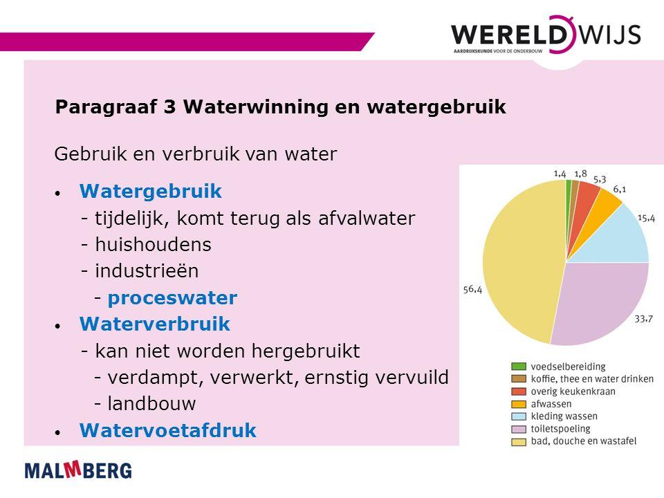 Paragraaf 3 Waterwinning en watergebruik