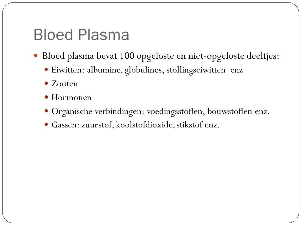 Bloed Plasma Bloed plasma bevat 100 opgeloste en niet-opgeloste deeltjes: Eiwitten: albumine, globulines, stollingseiwitten enz.