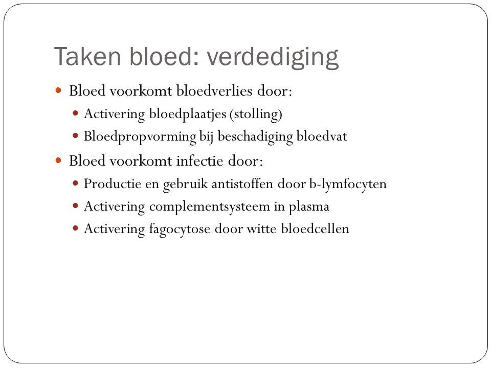 Taken bloed: verdediging