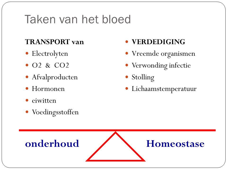 Taken van het bloed onderhoud Homeostase TRANSPORT van Electrolyten