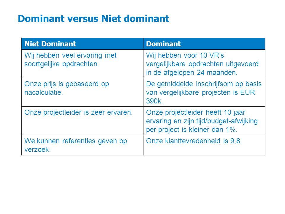 Dominant versus Niet dominant