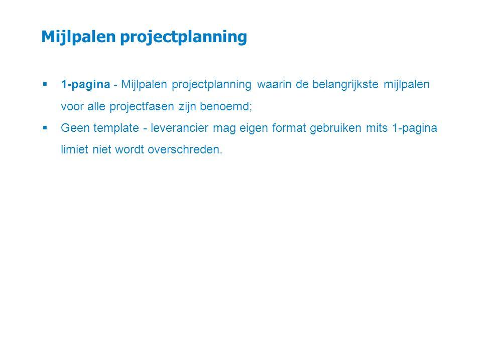 Mijlpalen projectplanning