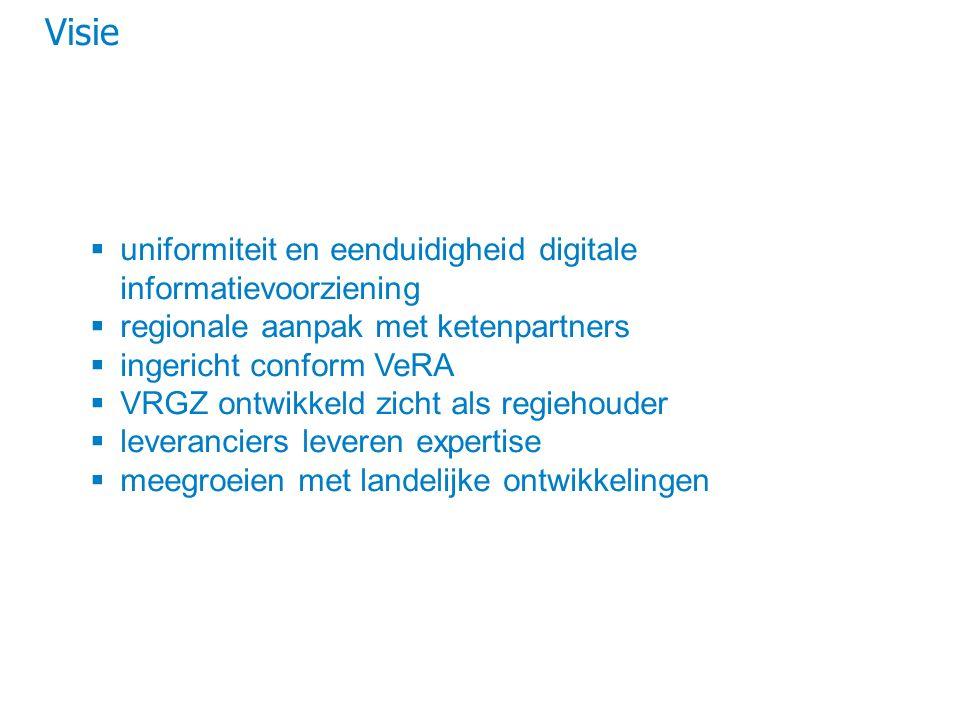Visie uniformiteit en eenduidigheid digitale informatievoorziening