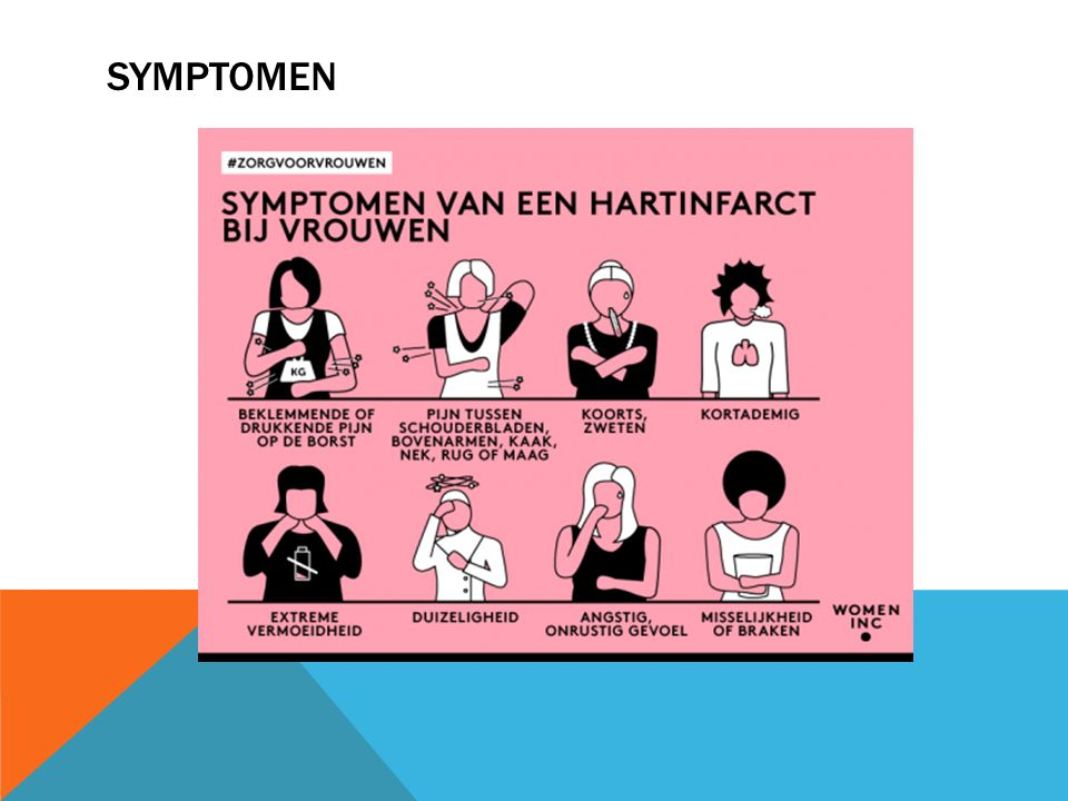 symptomen vrouwen hartaanval