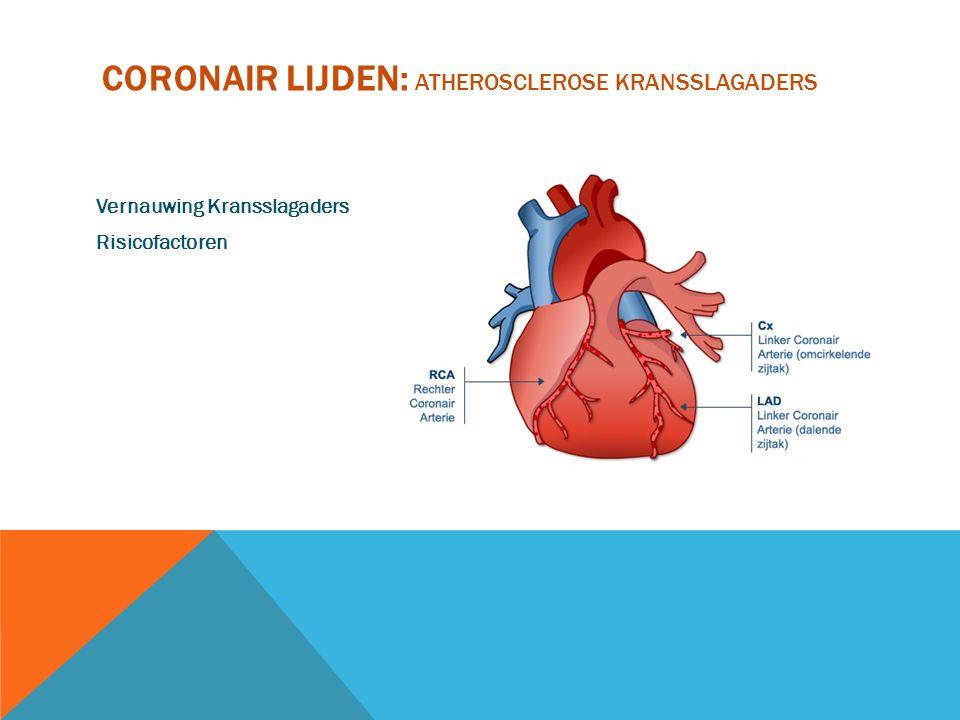 Coronair lijden: atherosclerose kransslagaders