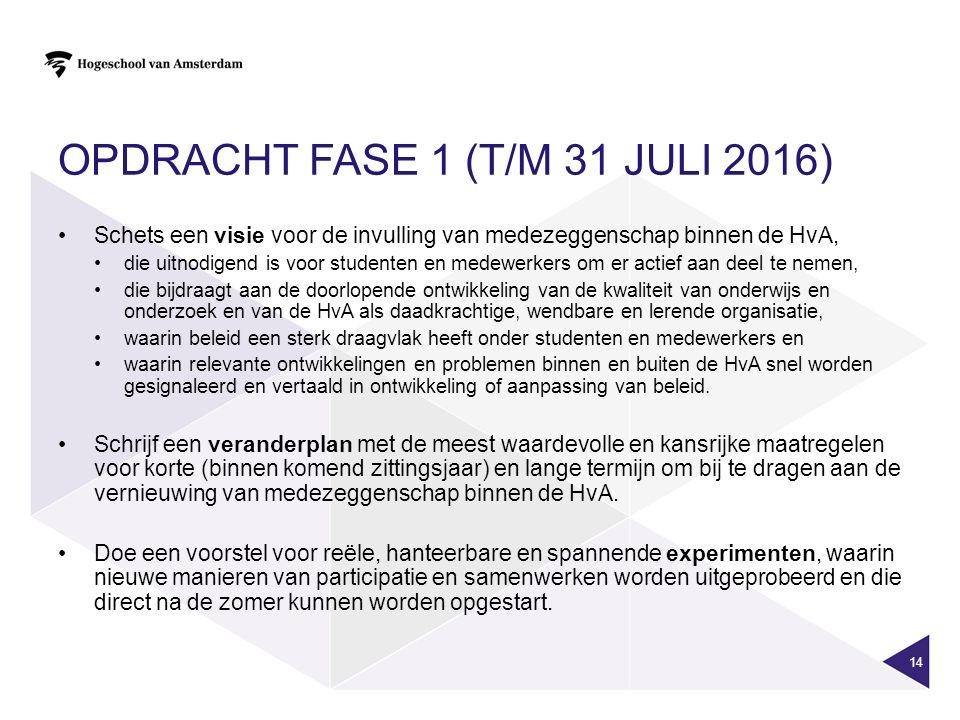 Opdracht fase 1 (t/m 31 juli 2016)