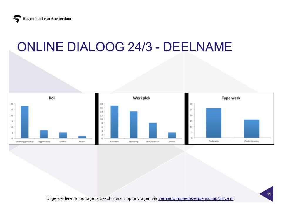 Online dialoog 24/3 - deelname