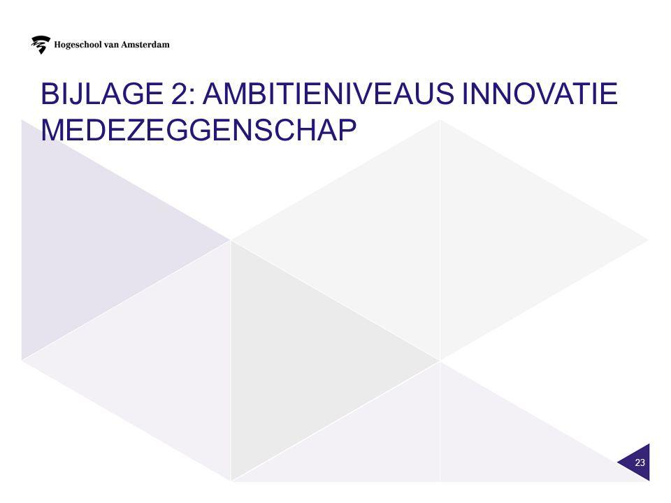 Bijlage 2: Ambitieniveaus innovatie medezeggenschap