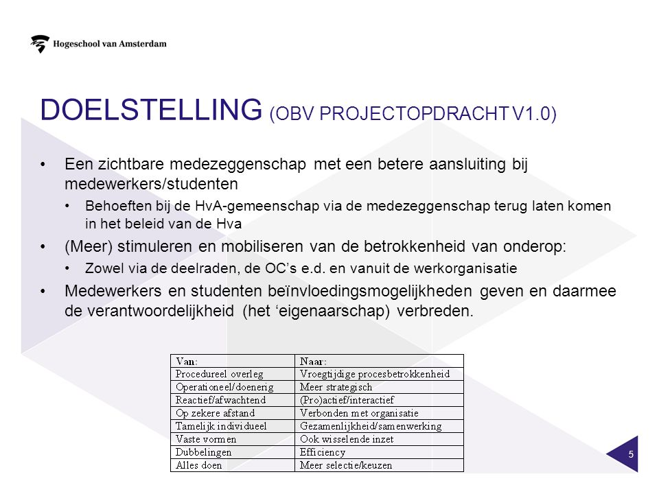 Doelstelling (obv projectopdracht v1.0)