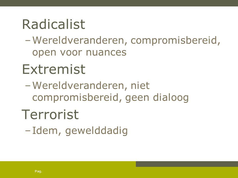 Radicalist Extremist Terrorist