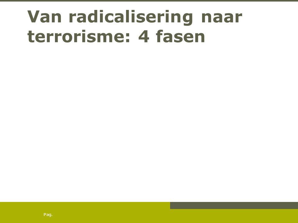 Van radicalisering naar terrorisme: 4 fasen