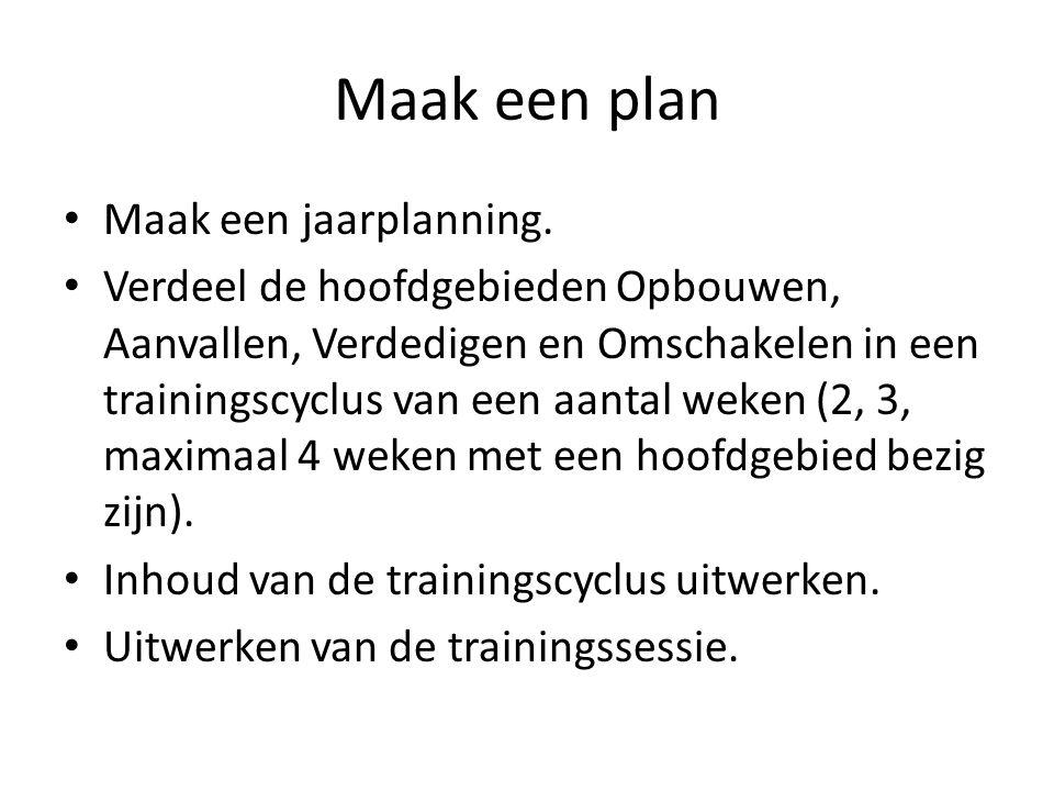 Maak een plan Maak een jaarplanning.